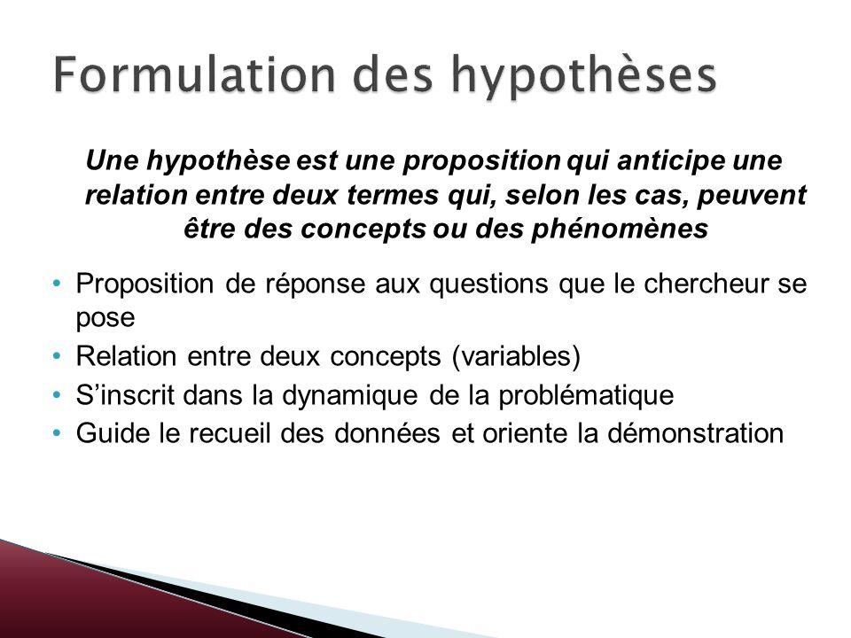 Formulation des hypothèses