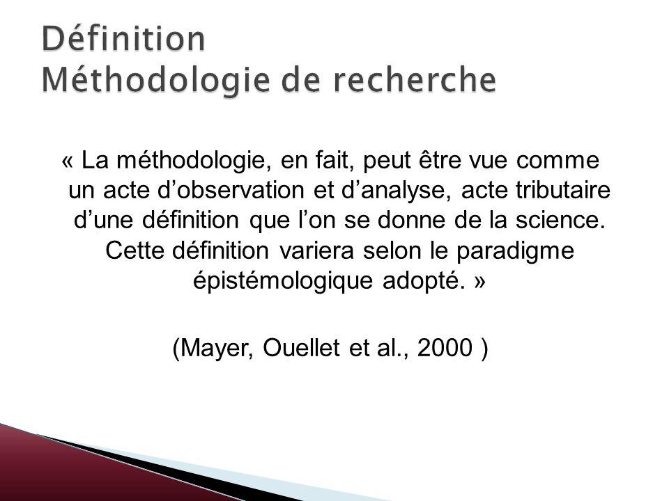 Définition Méthodologie de recherche