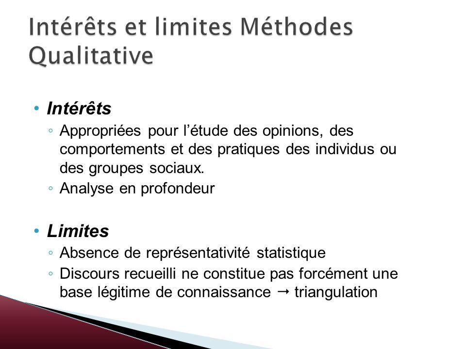 Intérêts et limites Méthodes Qualitative