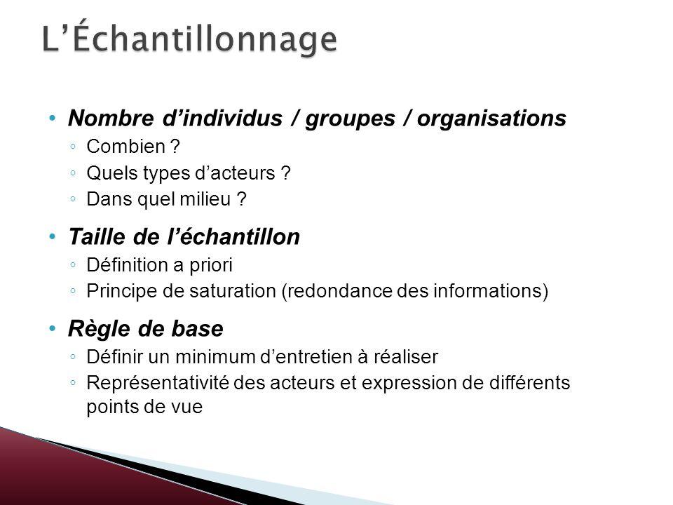 L'Échantillonnage Nombre d'individus / groupes / organisations