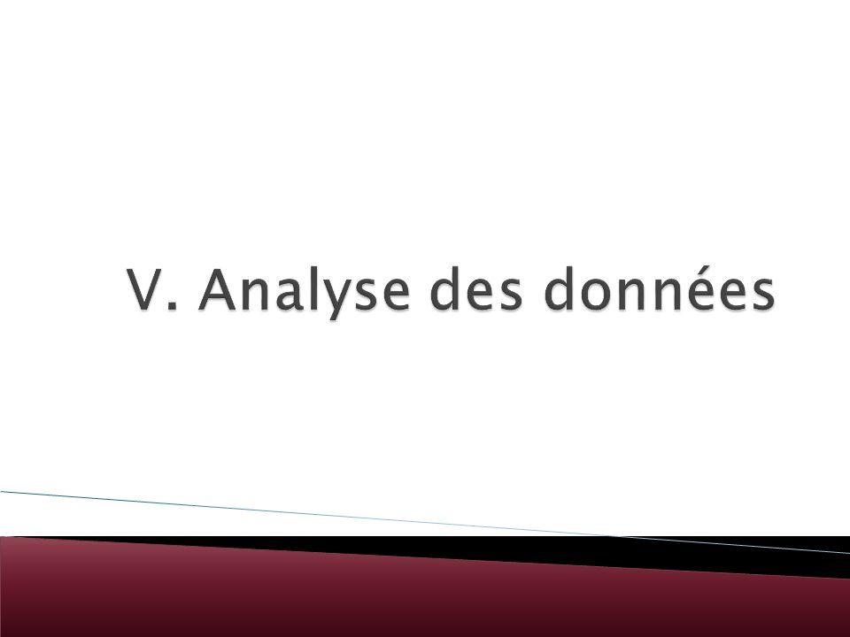 V. Analyse des données
