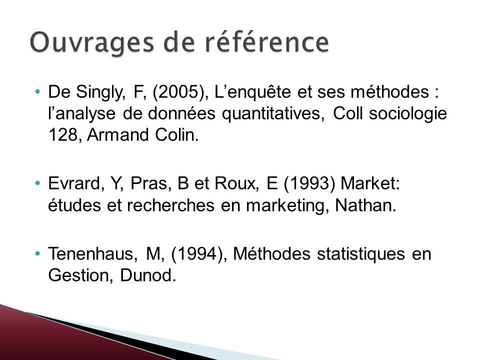 Ouvrages de référence De Singly, F, (2005), L'enquête et ses méthodes : l'analyse de données quantitatives, Coll sociologie 128, Armand Colin.
