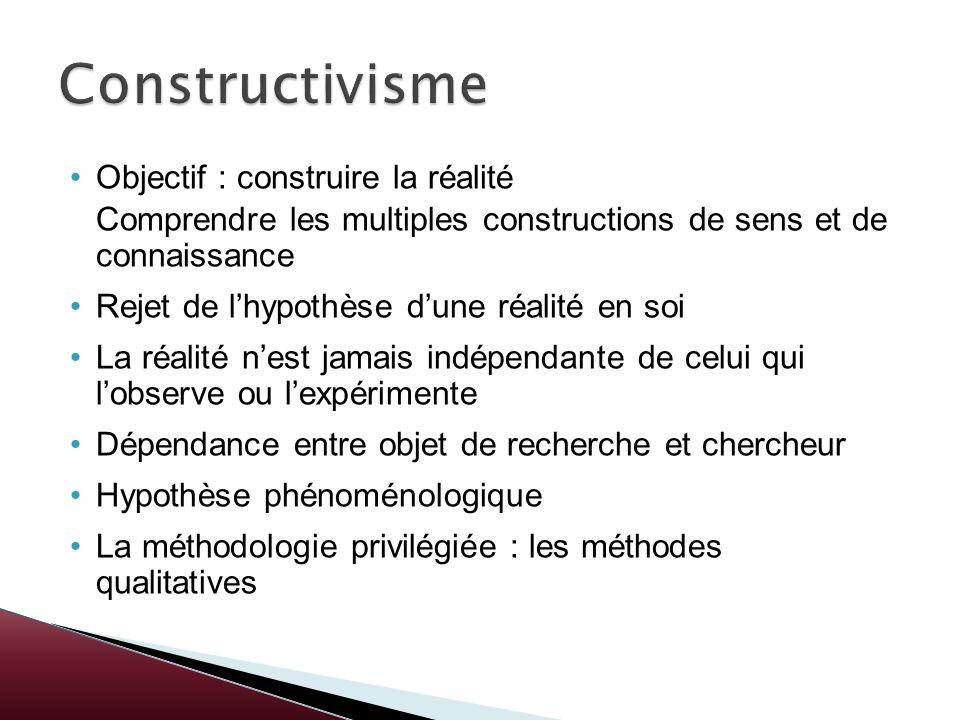 Constructivisme Objectif : construire la réalité