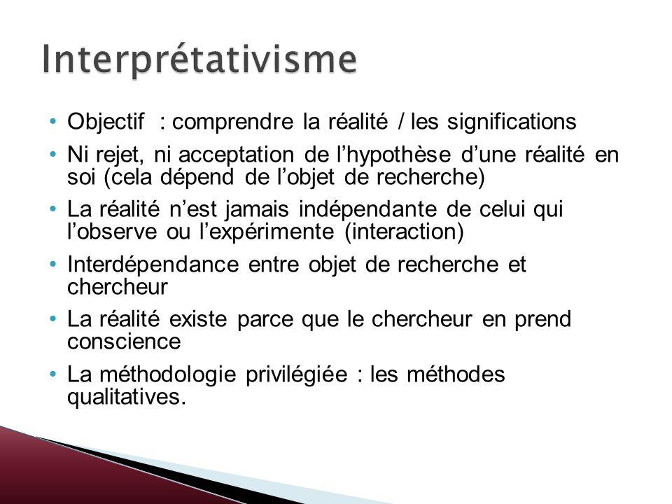 Interprétativisme Objectif : comprendre la réalité / les significations.