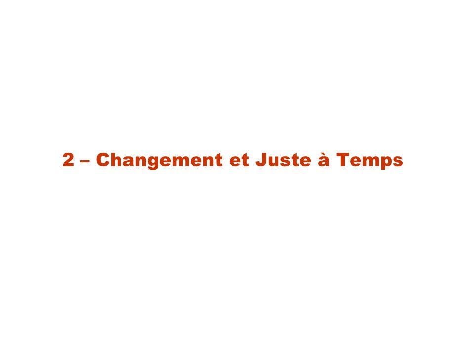 2 – Changement et Juste à Temps