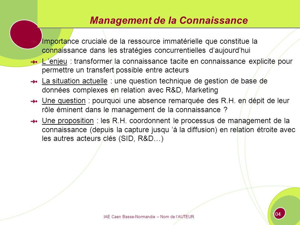 Management de la Connaissance