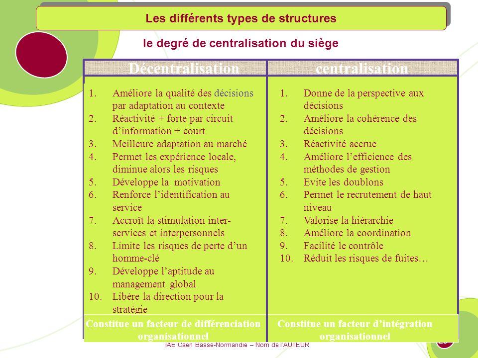Décentralisation centralisation Les différents types de structures