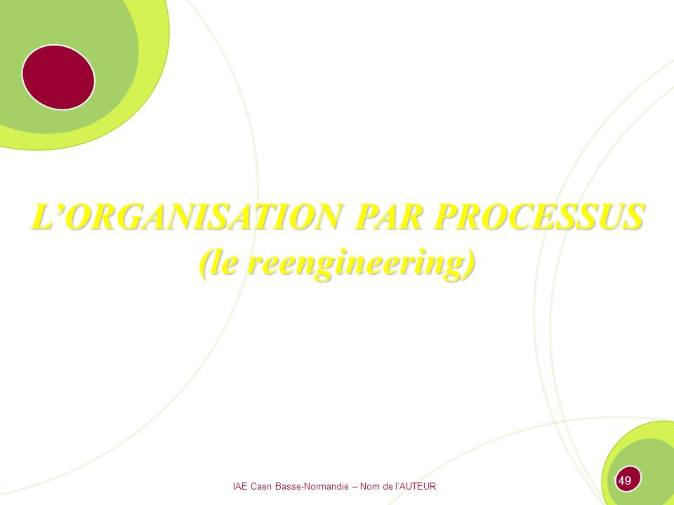 L'ORGANISATION PAR PROCESSUS