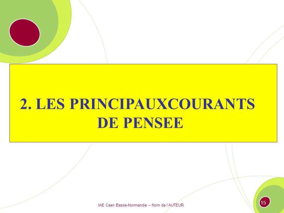 2. LES PRINCIPAUXCOURANTS