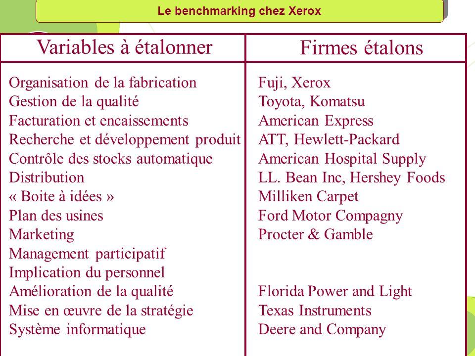 Le benchmarking chez Xerox Montée en puissance du benchmarking