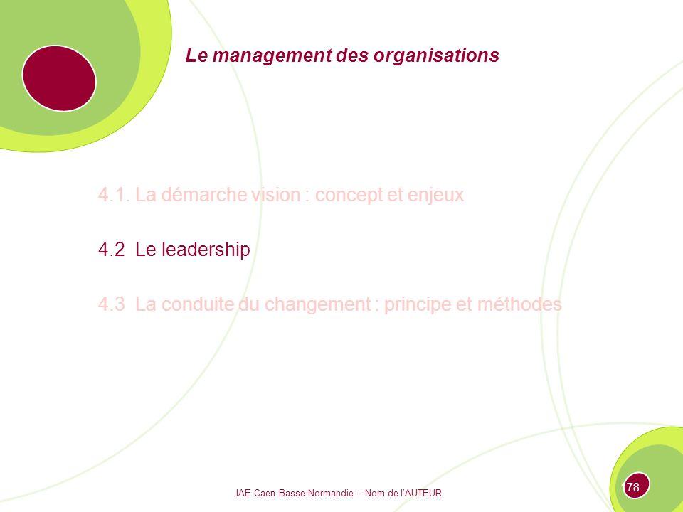 Le management des organisations