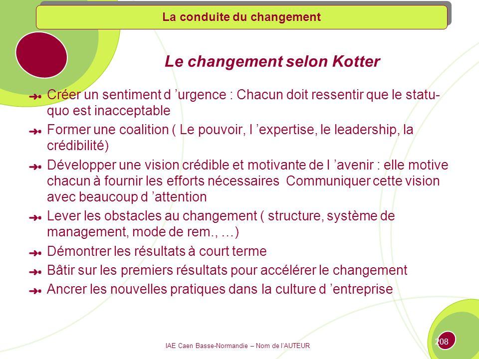 Le changement selon Kotter
