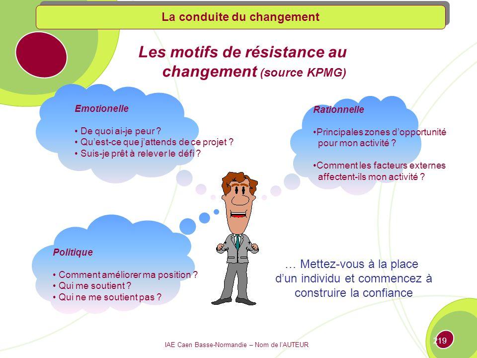 Les motifs de résistance au changement (source KPMG)