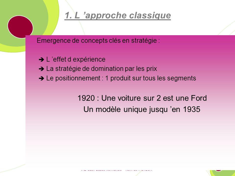 1. L 'approche classique Un modèle unique jusqu 'en 1935