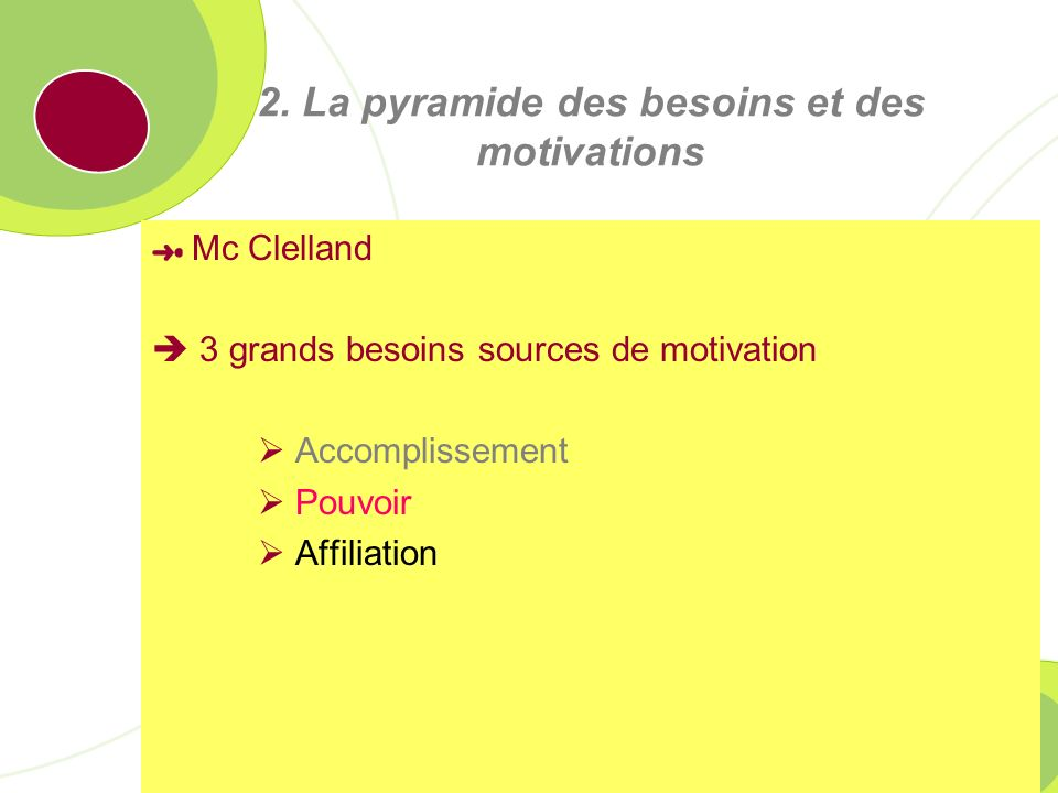 2. La pyramide des besoins et des motivations