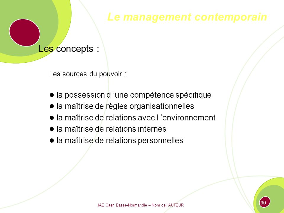 Le management contemporain