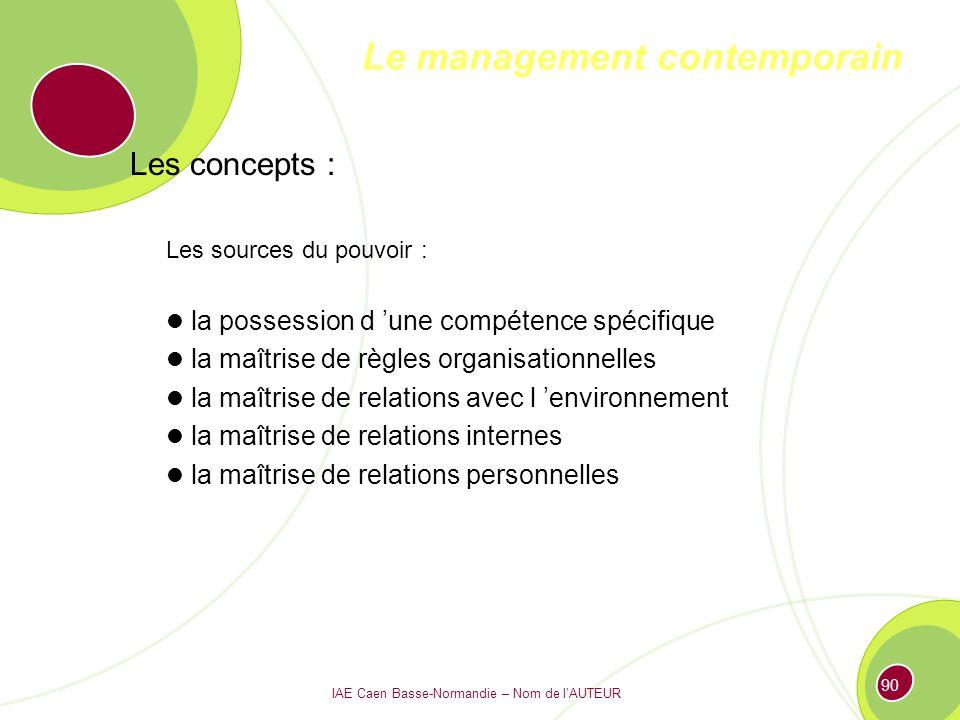 Le management contemporain