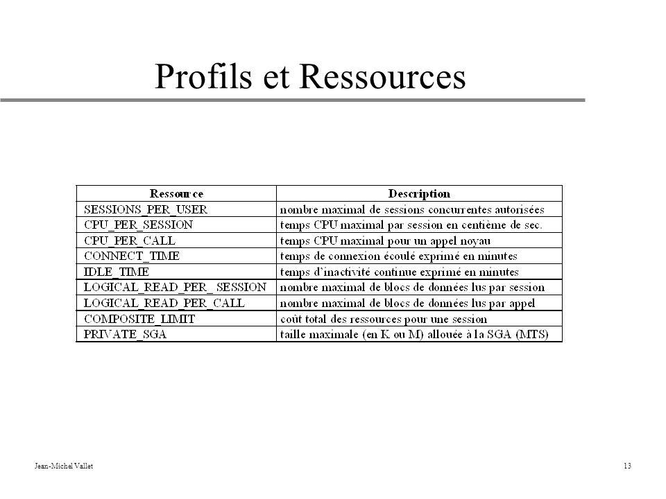 Profils et Ressources Jean-Michel Vallet