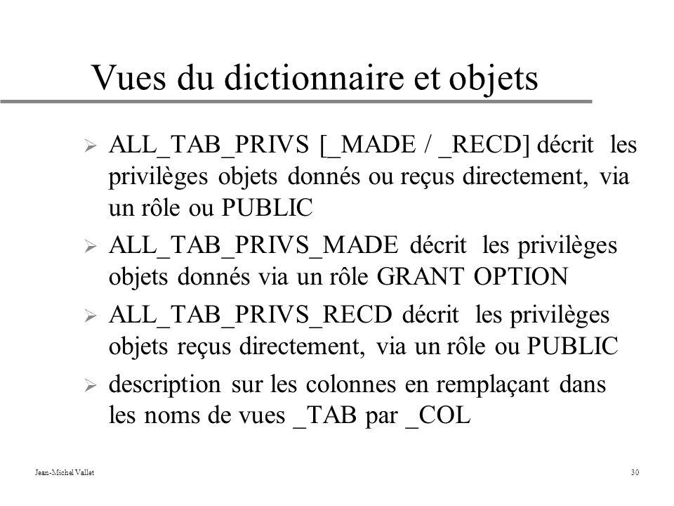 Vues du dictionnaire et objets
