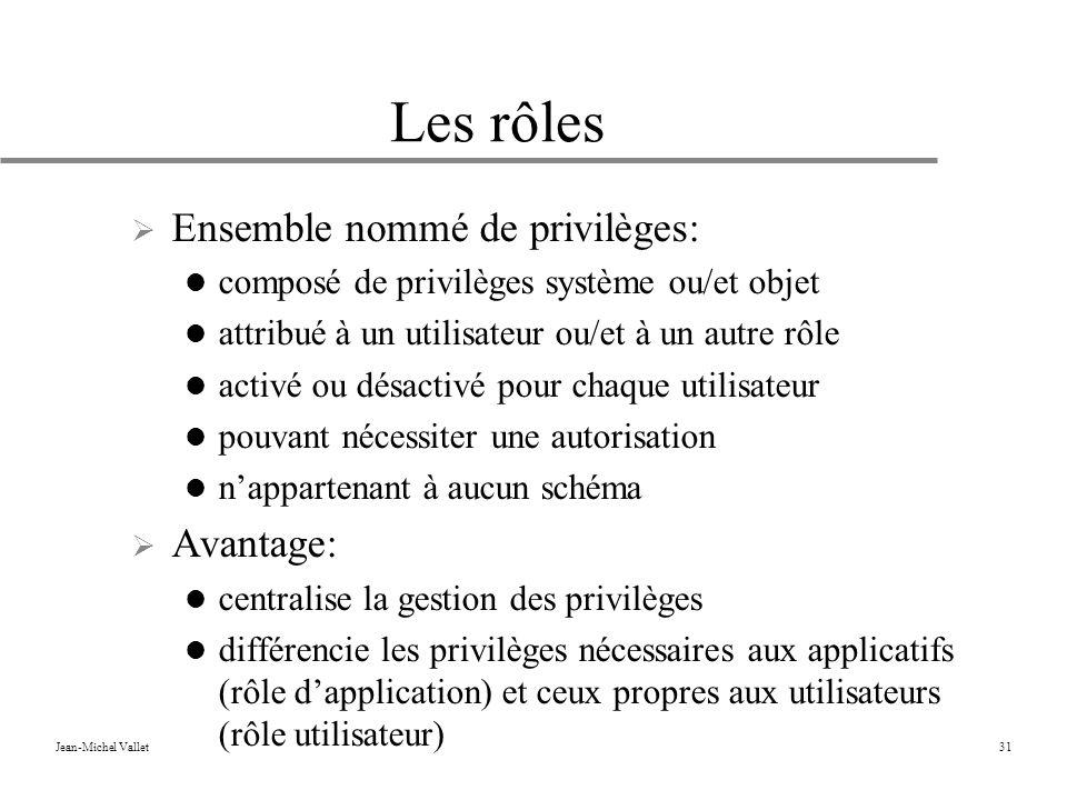Les rôles Ensemble nommé de privilèges: Avantage: