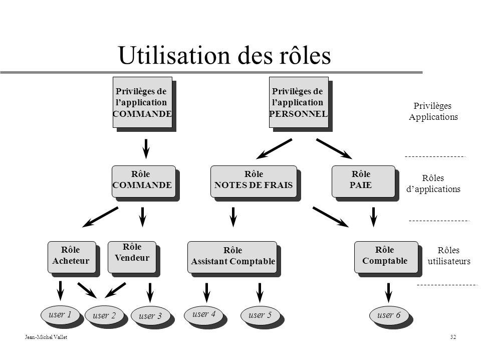 Utilisation des rôles Privilèges de l'application COMMANDE