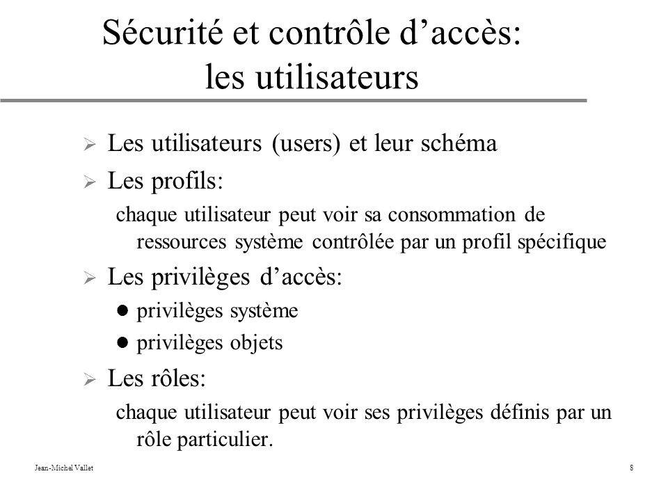 Sécurité et contrôle d'accès: les utilisateurs