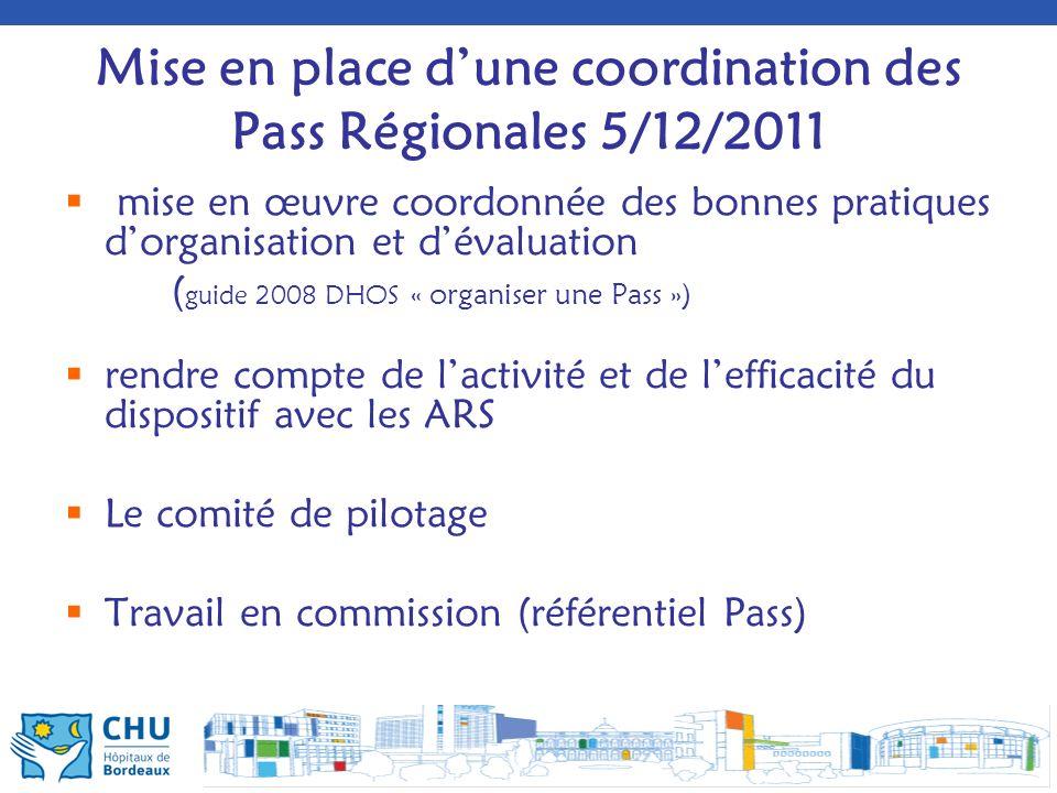 Mise en place d'une coordination des Pass Régionales 5/12/2011