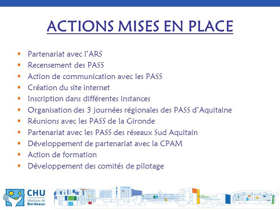ACTIONS MISES EN PLACE Partenariat avec l'ARS Recensement des PASS