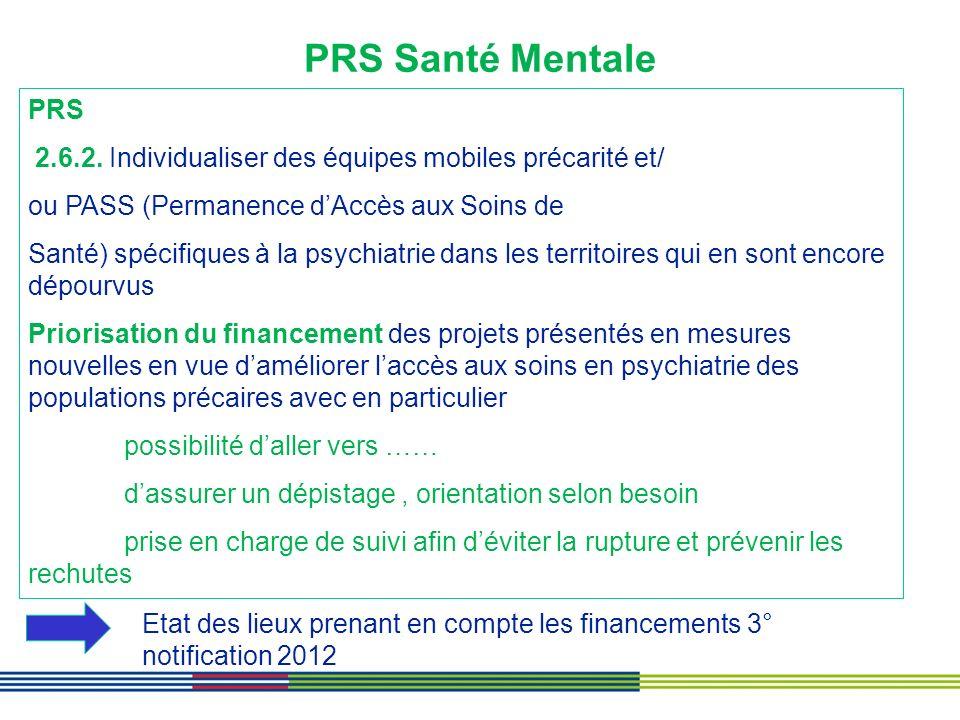 PRS Santé Mentale PRS. 2.6.2. Individualiser des équipes mobiles précarité et/ ou PASS (Permanence d'Accès aux Soins de.