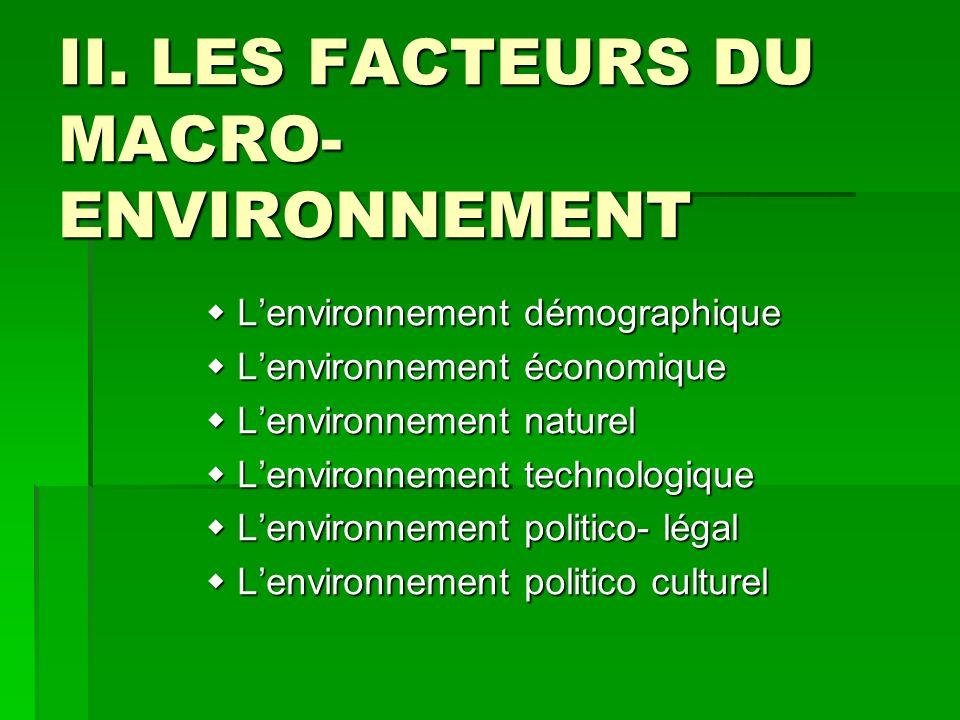 II. LES FACTEURS DU MACRO-ENVIRONNEMENT