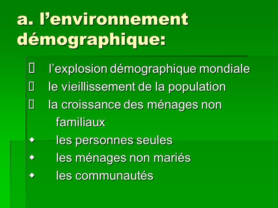 a. l'environnement démographique: