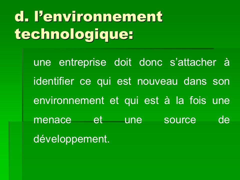 d. l'environnement technologique: