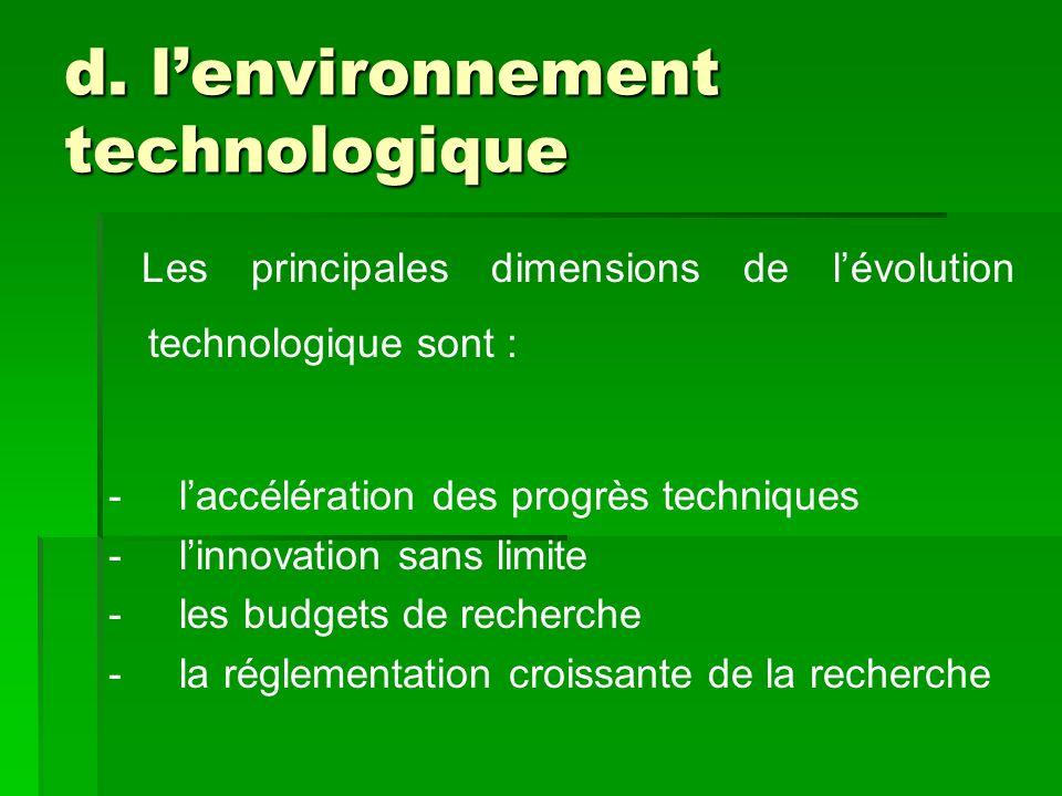 d. l'environnement technologique