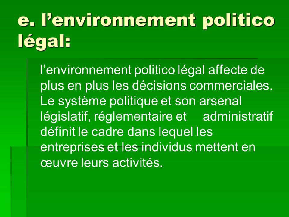 e. l'environnement politico légal: