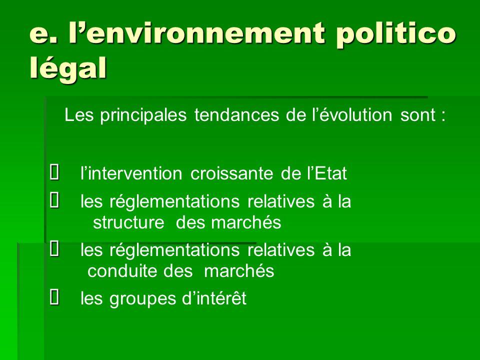 e. l'environnement politico légal