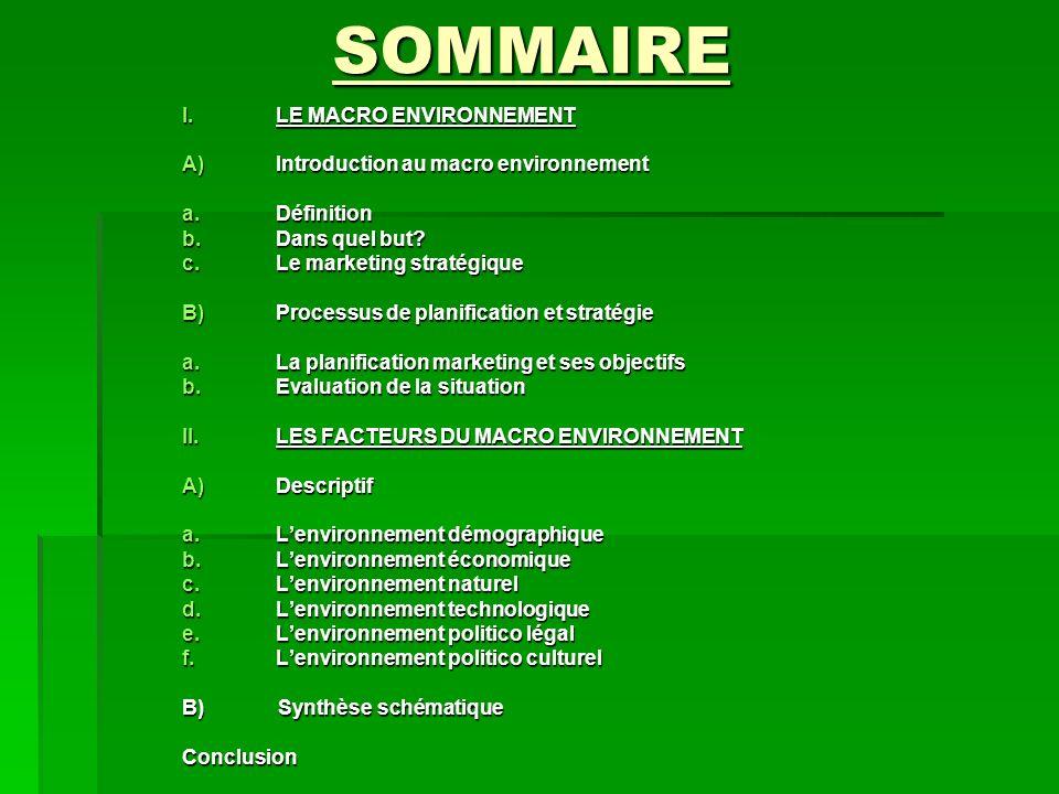 SOMMAIRE LE MACRO ENVIRONNEMENT Introduction au macro environnement