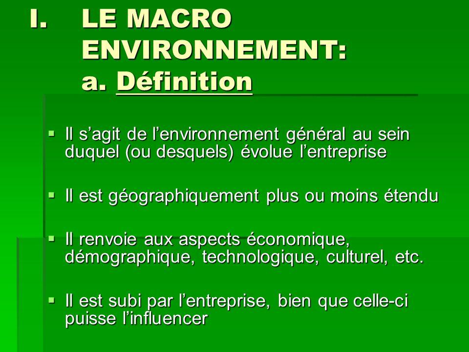 LE MACRO ENVIRONNEMENT: a. Définition