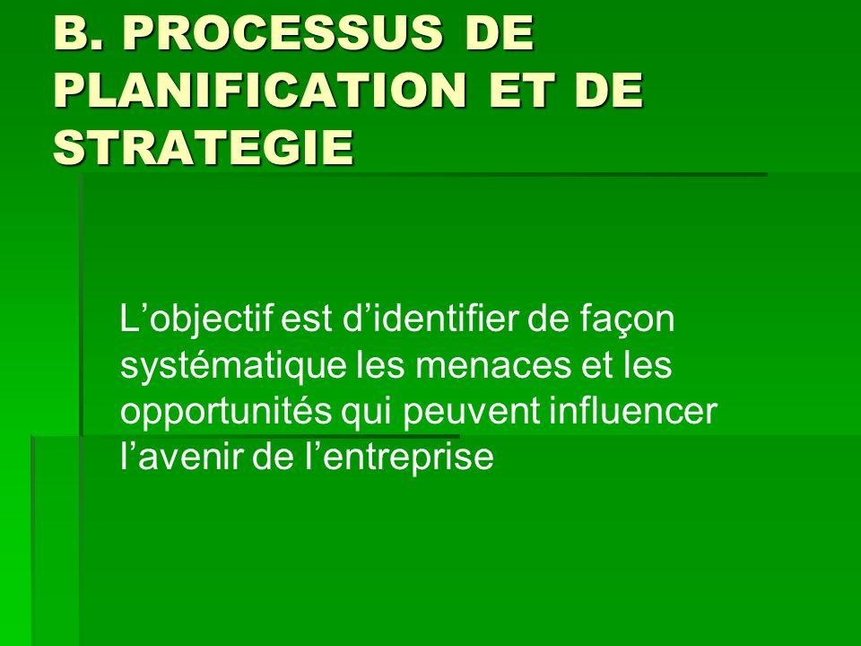 B. PROCESSUS DE PLANIFICATION ET DE STRATEGIE