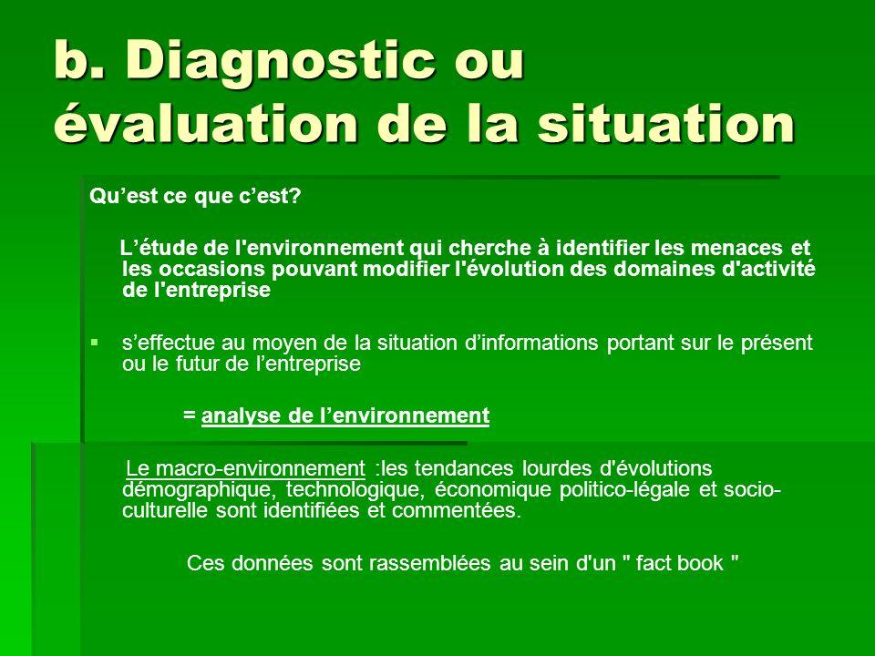 b. Diagnostic ou évaluation de la situation