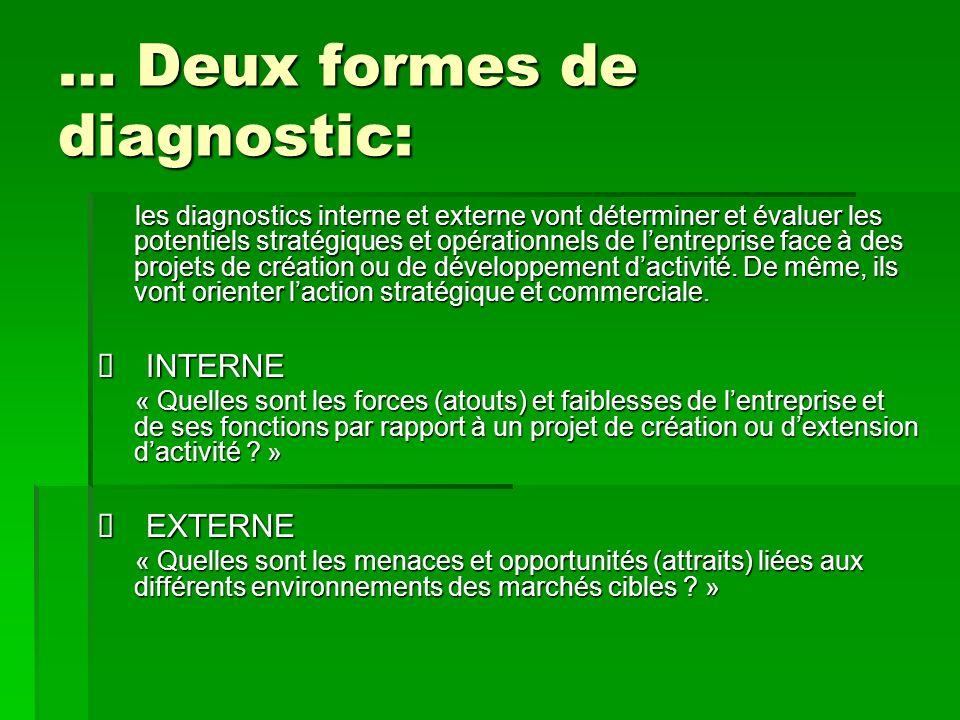 … Deux formes de diagnostic: