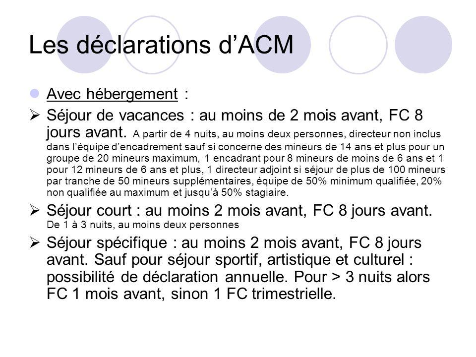 Les déclarations d'ACM