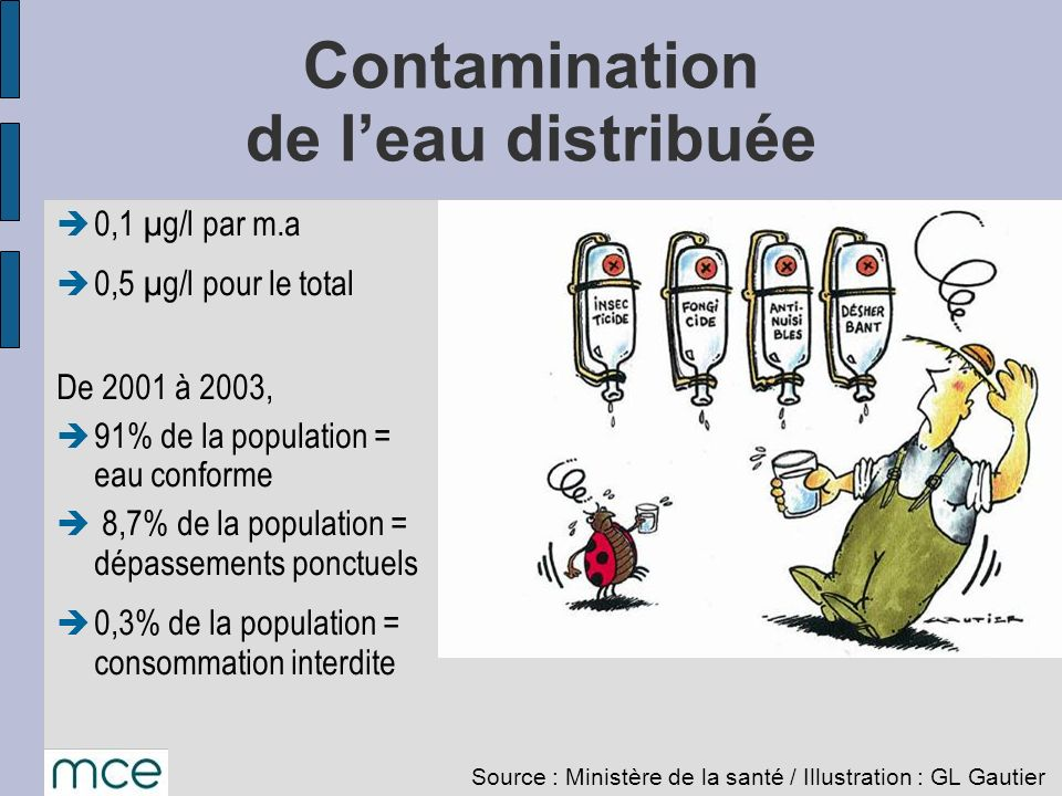 Contamination de l'eau distribuée