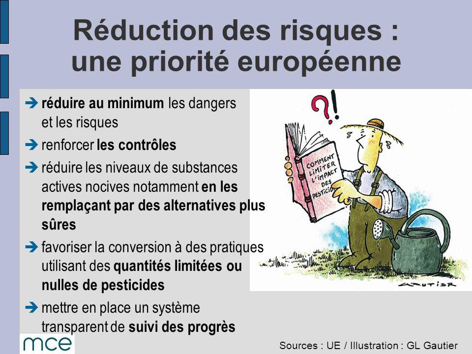 Réduction des risques : une priorité européenne