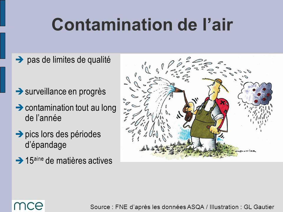 Contamination de l'air