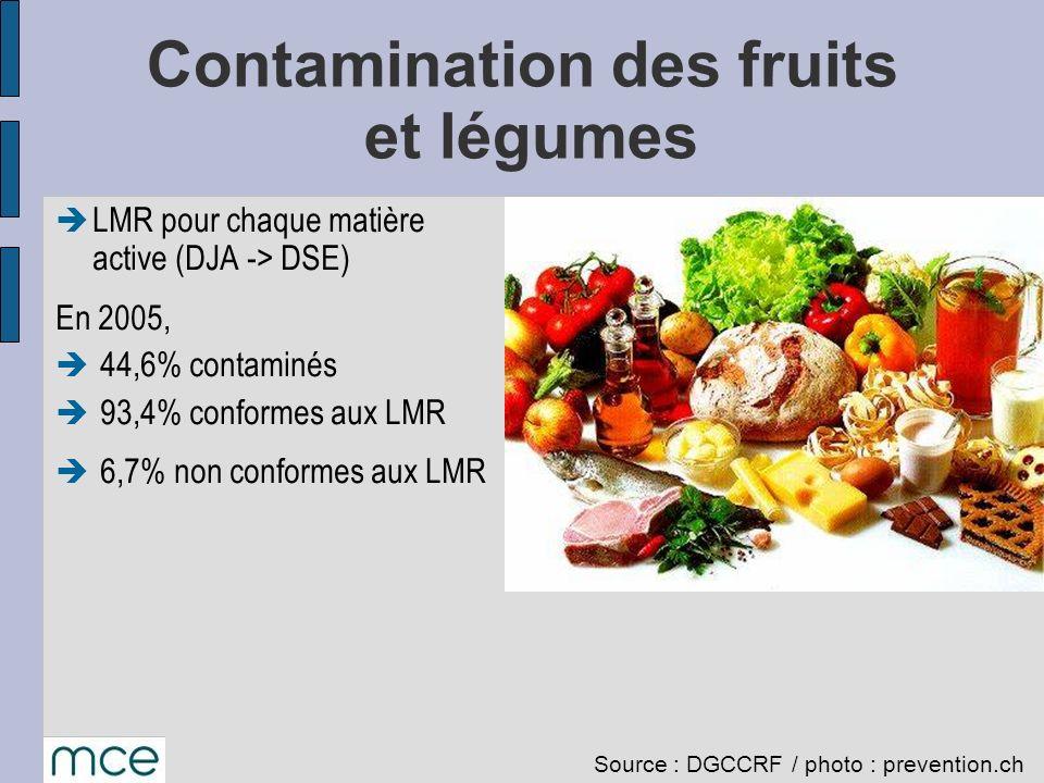 Contamination des fruits et légumes