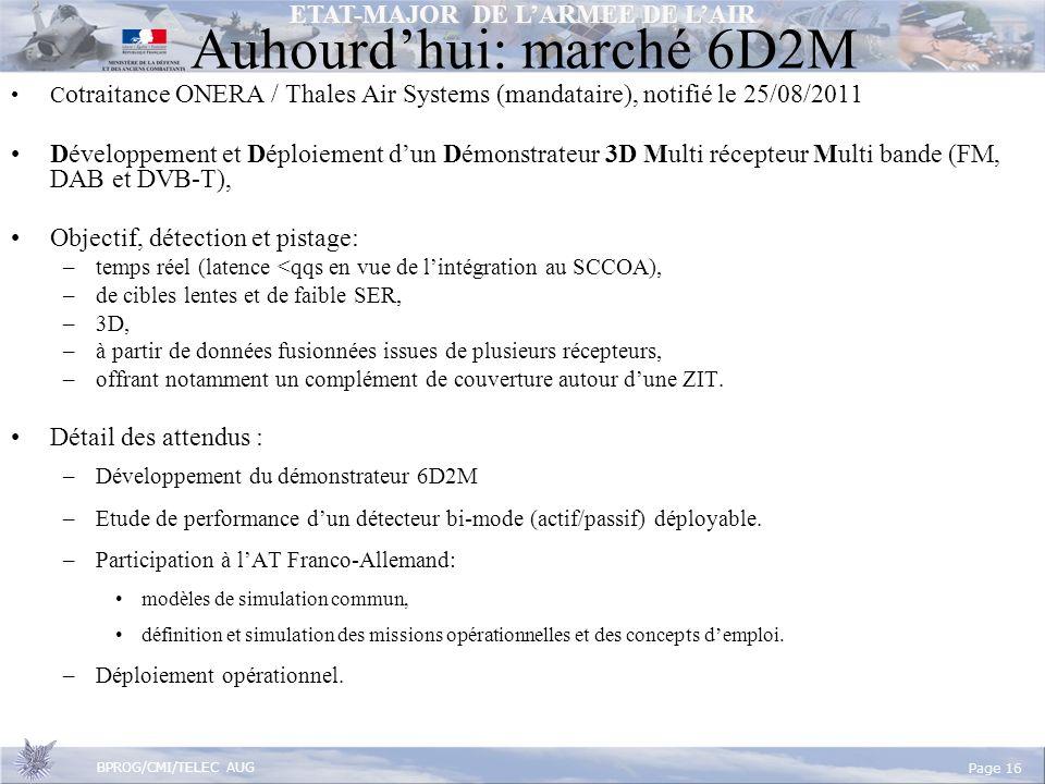 Auhourd'hui: marché 6D2M