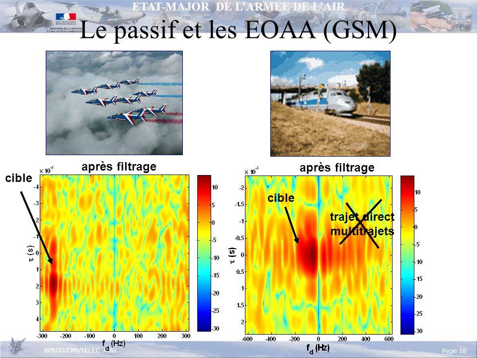 Le passif et les EOAA (GSM)