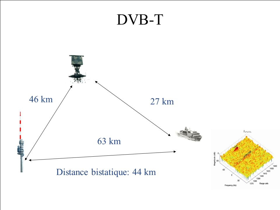 Distance bistatique: 44 km