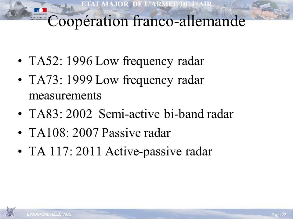 Coopération franco-allemande