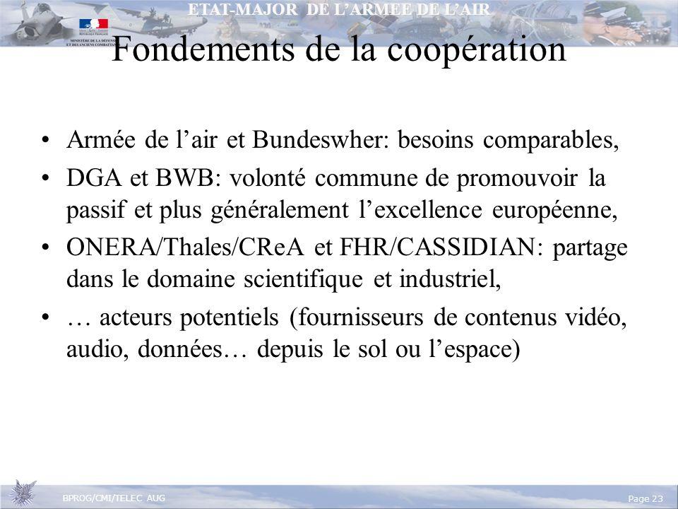 Fondements de la coopération